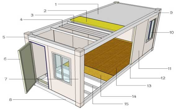 Plans maison container containers amenages for Plan amenagement container habitable